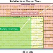 A2A1_relative_size_chart