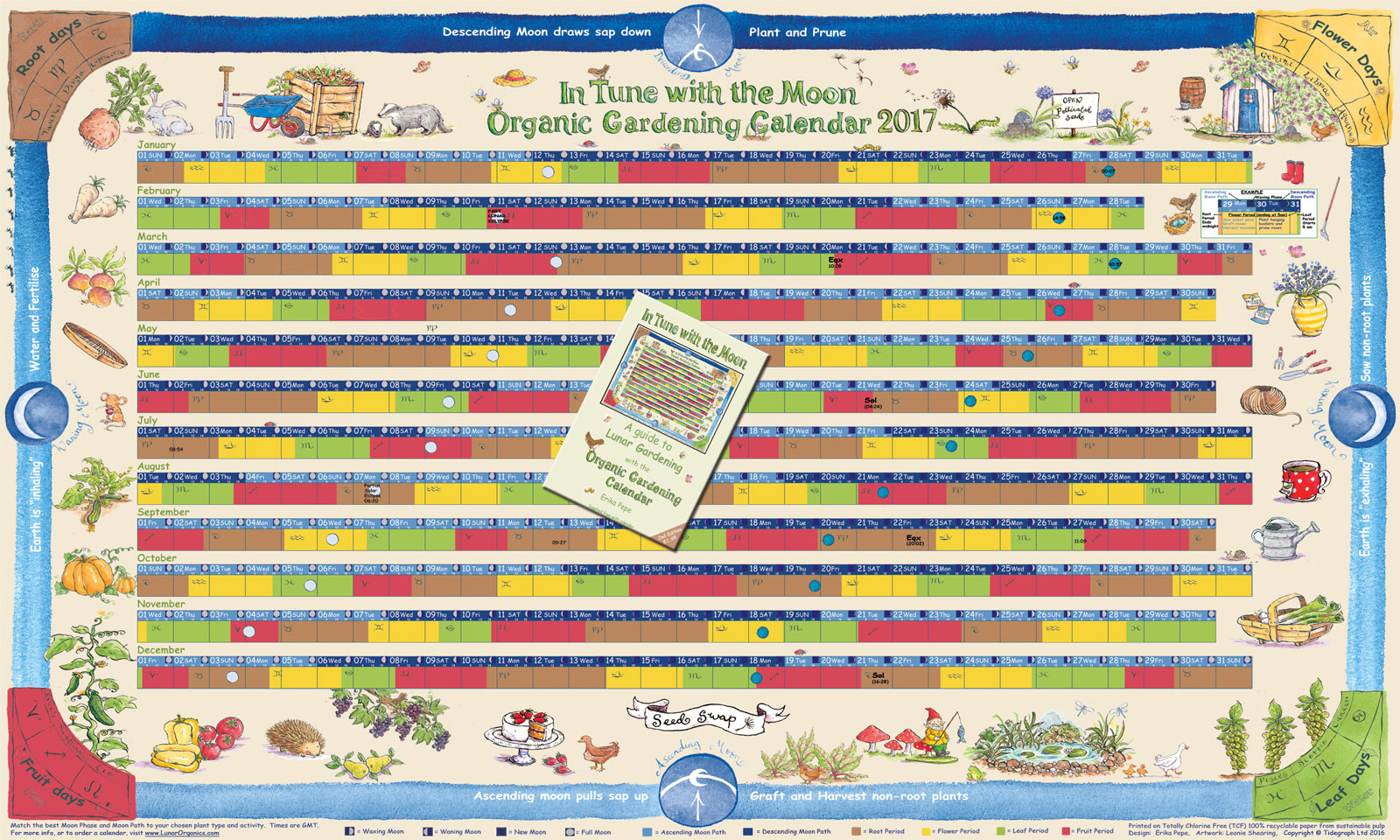 Gardening By The Moon Calendar 2017 Old Farmers Almanac