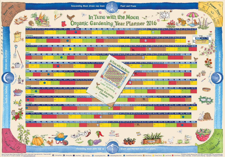 Moon gardening calendar 2016 for Gardening 2018 calendar
