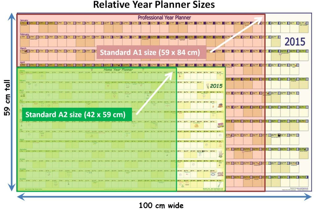 Relative Year-Planner sizes