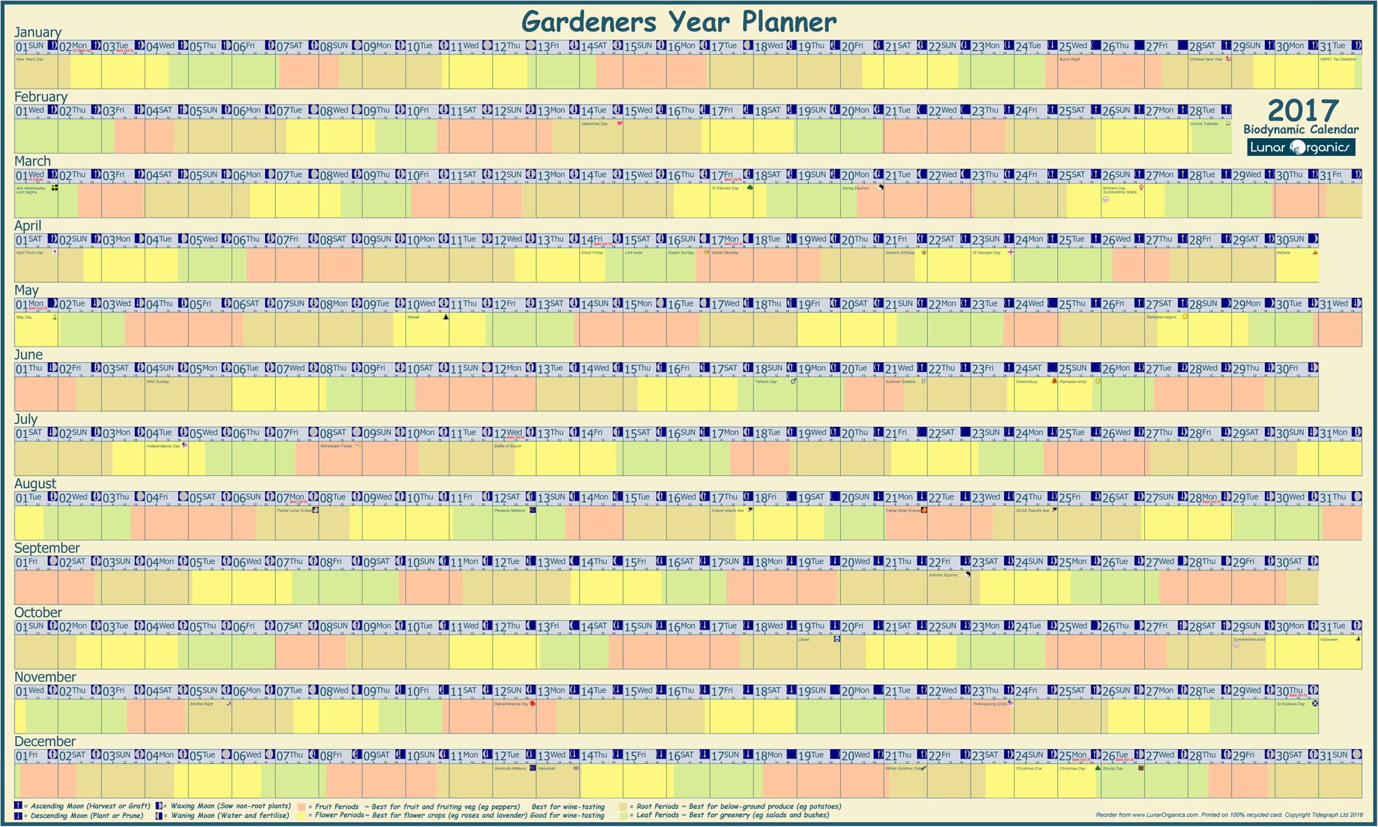 Gardener S Almanac 2016 Garden Ftempo