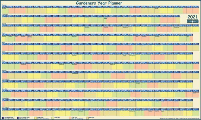 Moon Planting Calendar 2022.Lunarorganics Com Year Planners And Lunar Gardening